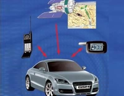 GSM сигнализации – особенности